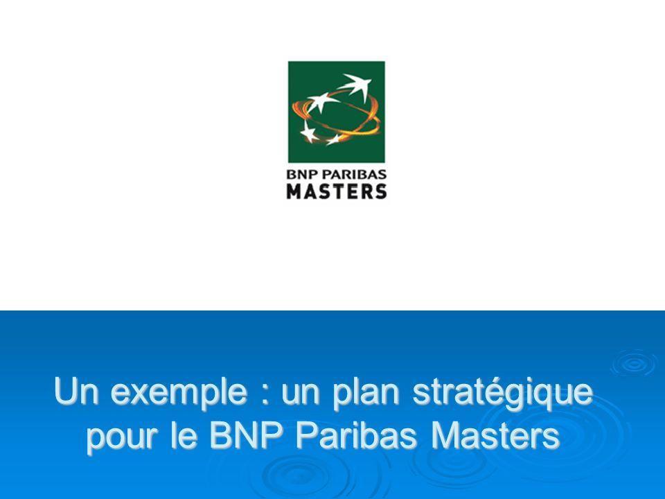 Un exemple : un plan stratégique pour le BNP Paribas Masters