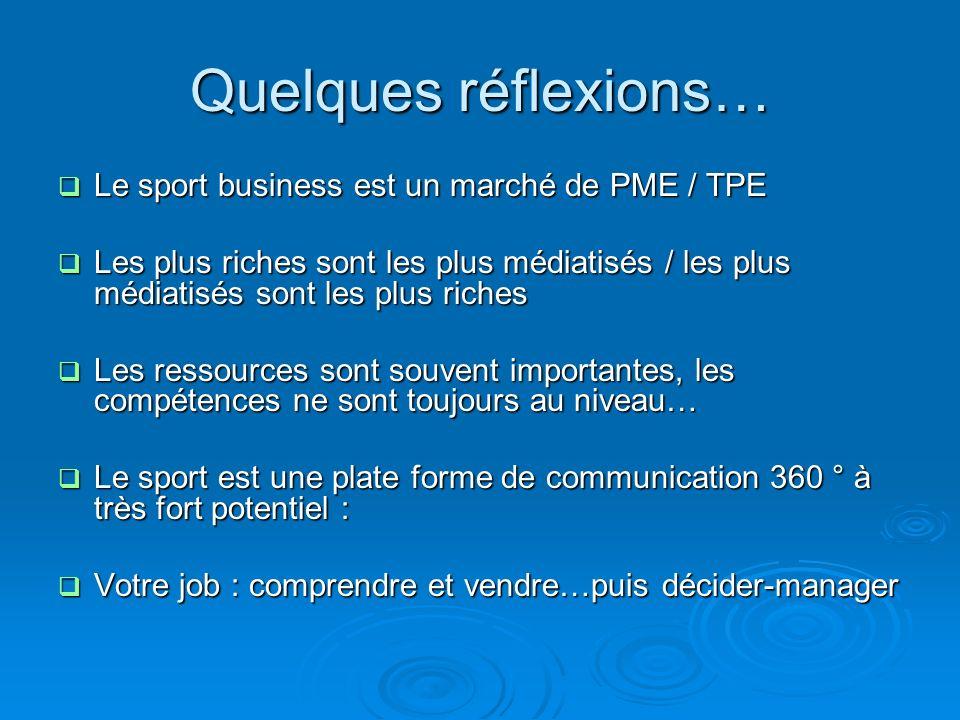 Quelques réflexions… Le sport business est un marché de PME / TPE