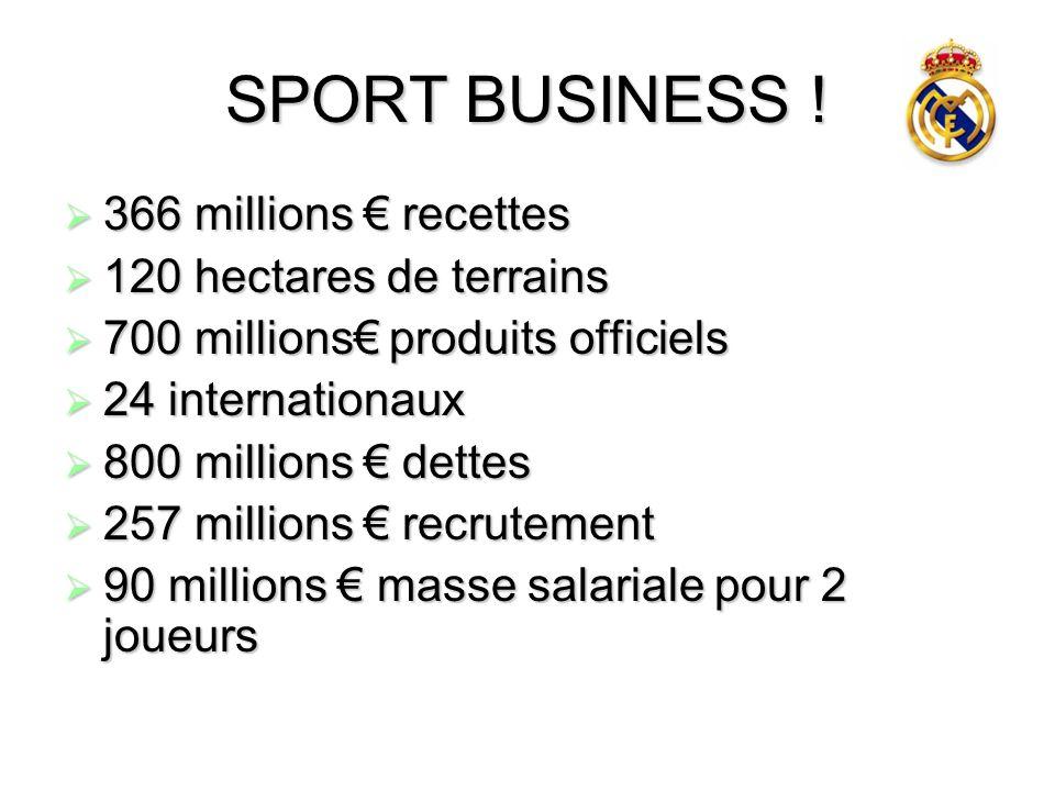 SPORT BUSINESS ! 366 millions € recettes 120 hectares de terrains