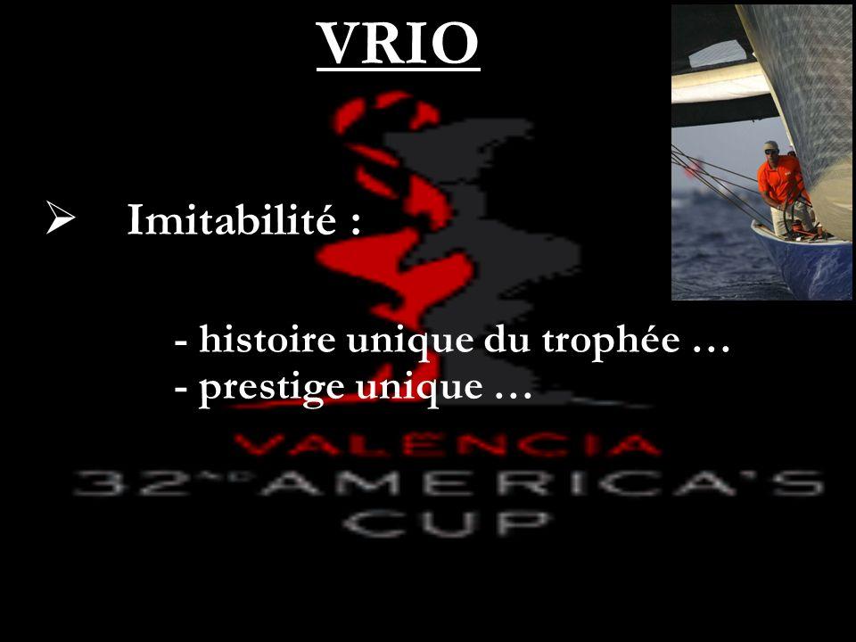 VRIO Imitabilité : - histoire unique du trophée … - prestige unique …