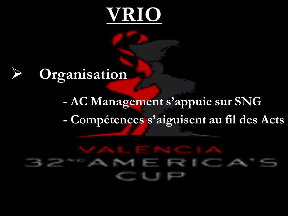 VRIO Organisation - AC Management s'appuie sur SNG