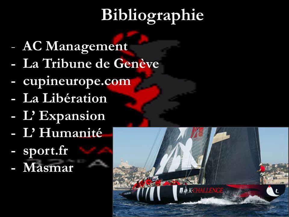 Bibliographie AC Management - La Tribune de Genève - cupineurope.com - La Libération - L' Expansion - L' Humanité - sport.fr - Masmar.