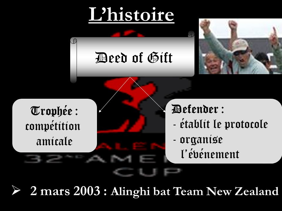 L'histoire Deed of Gift 2 mars 2003 : Alinghi bat Team New Zealand