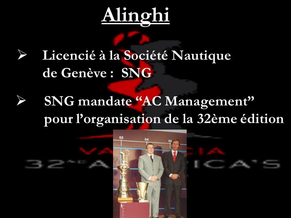 Alinghi Licencié à la Société Nautique de Genève : SNG