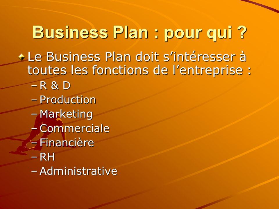 Business Plan : pour qui