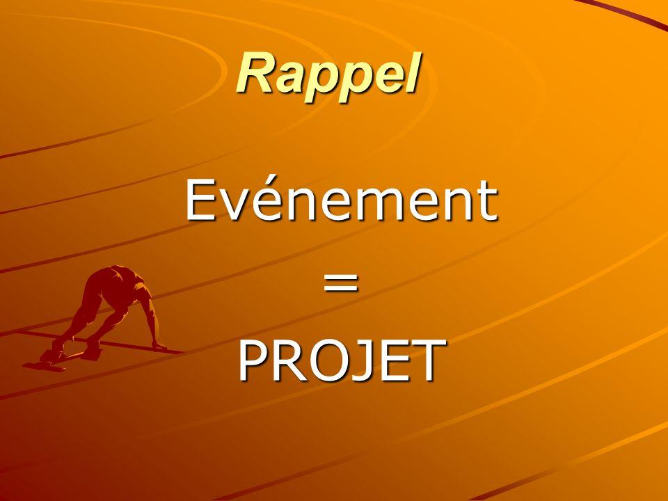 Rappel Evénement = PROJET