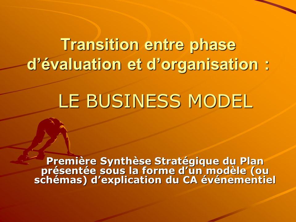 Transition entre phase d'évaluation et d'organisation :