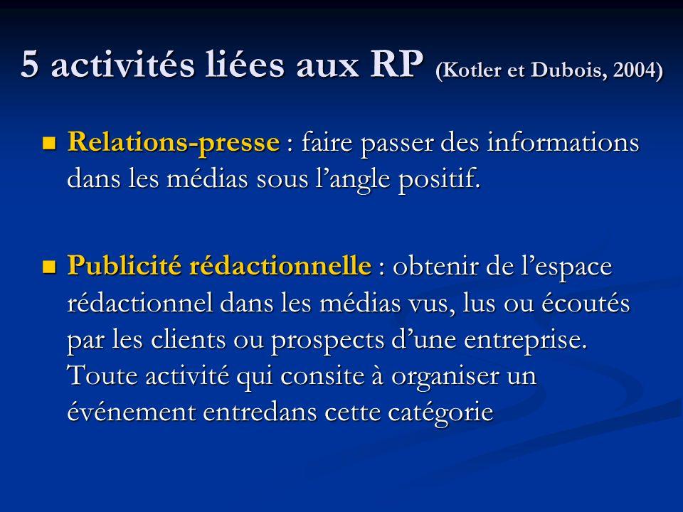 5 activités liées aux RP (Kotler et Dubois, 2004)
