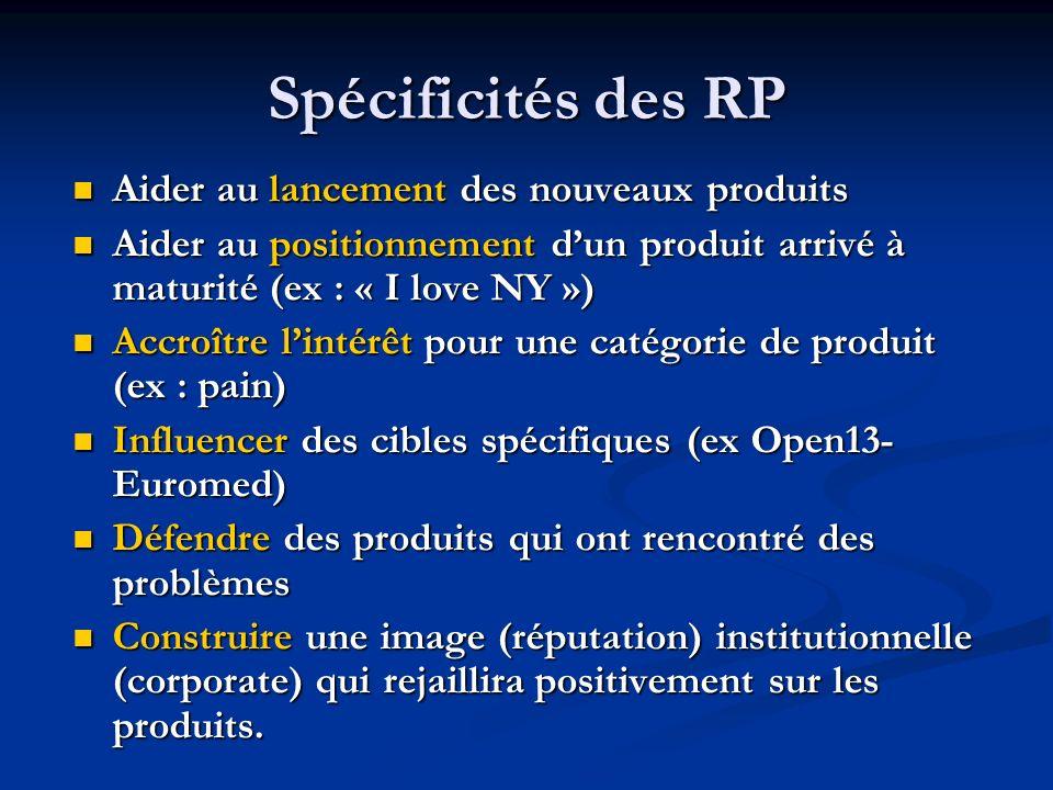 Spécificités des RP Aider au lancement des nouveaux produits
