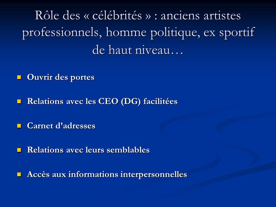 Rôle des « célébrités » : anciens artistes professionnels, homme politique, ex sportif de haut niveau…