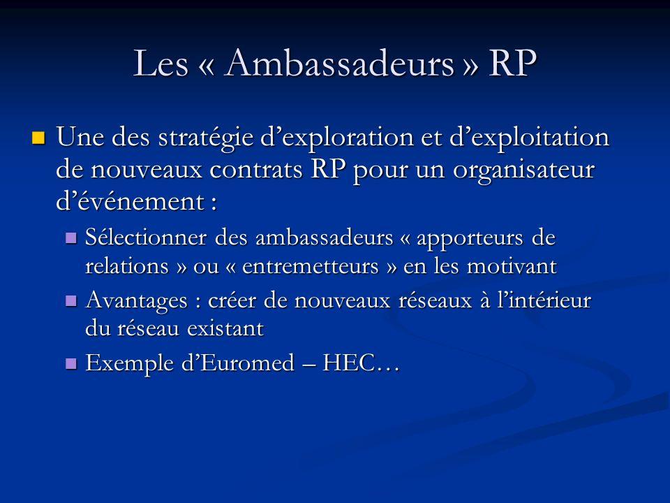 Les « Ambassadeurs » RPUne des stratégie d'exploration et d'exploitation de nouveaux contrats RP pour un organisateur d'événement :