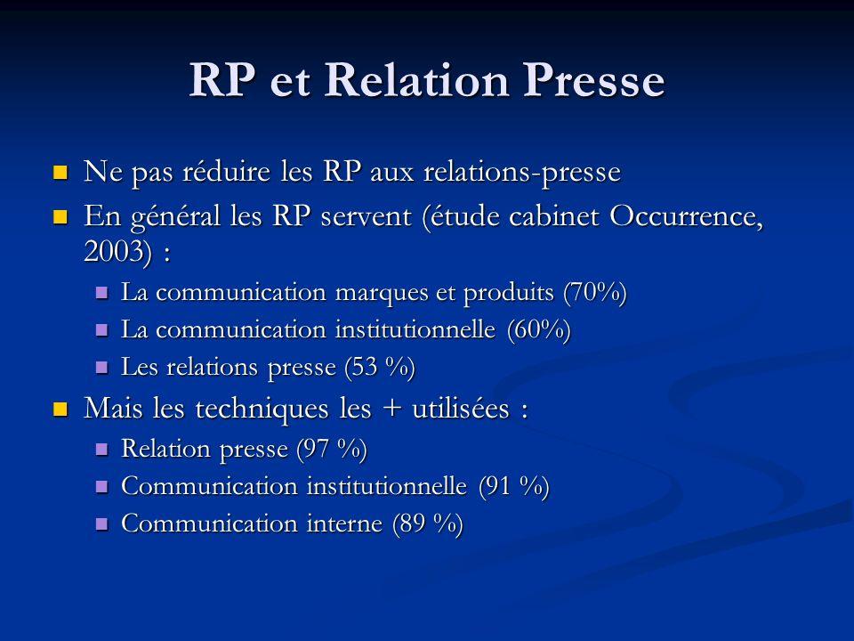 RP et Relation Presse Ne pas réduire les RP aux relations-presse