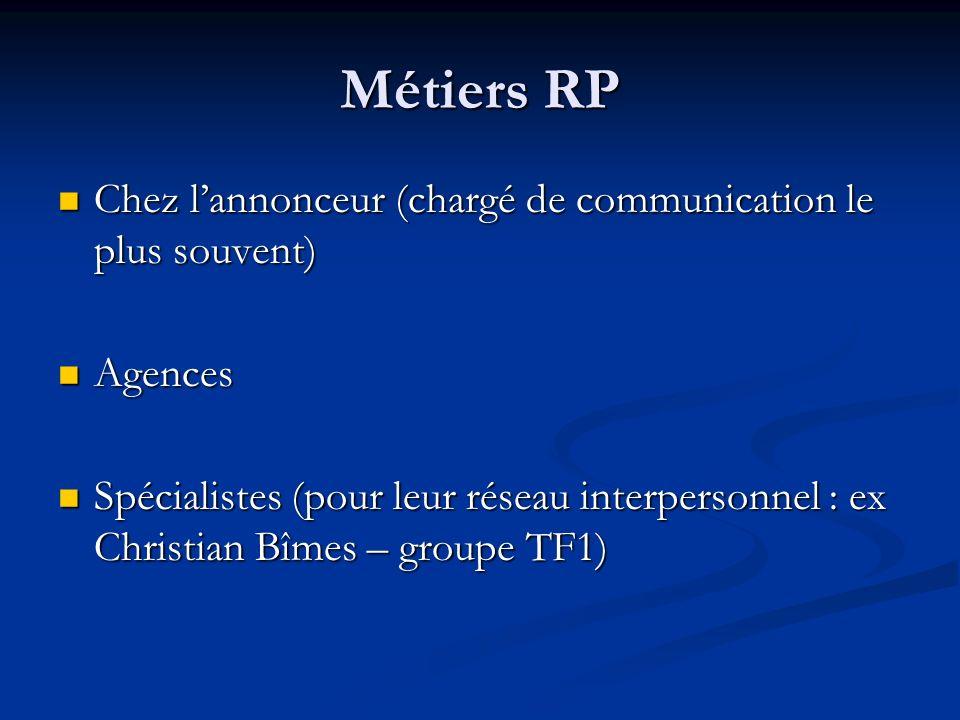 Métiers RP Chez l'annonceur (chargé de communication le plus souvent)