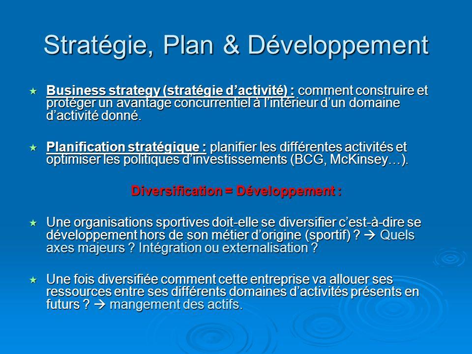 Stratégie, Plan & Développement