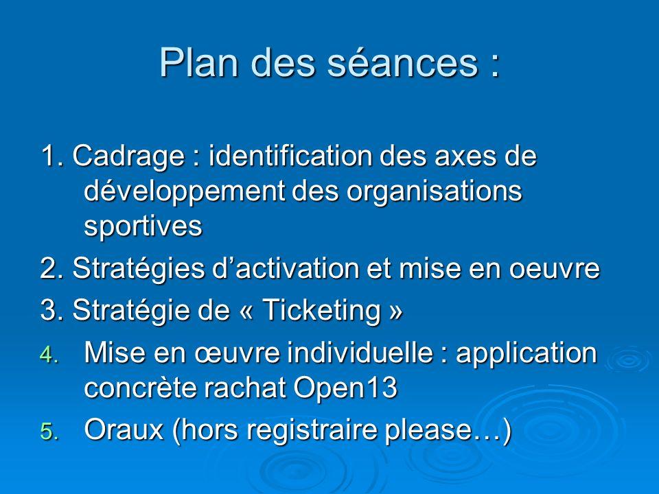 Plan des séances : 1. Cadrage : identification des axes de développement des organisations sportives.