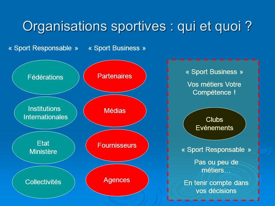 Organisations sportives : qui et quoi