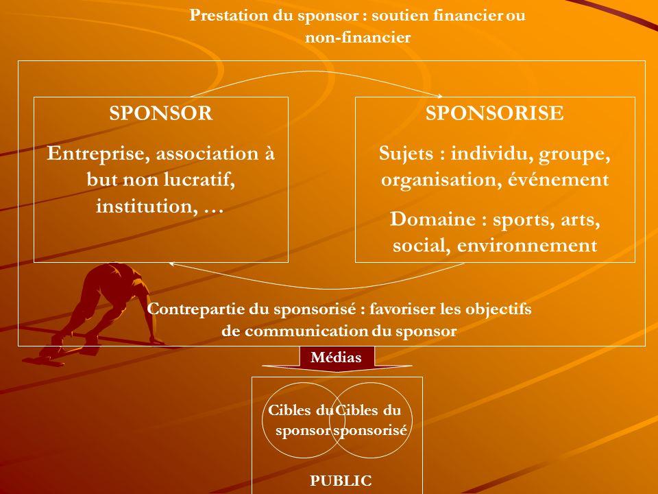 Entreprise, association à but non lucratif, institution, … SPONSORISE