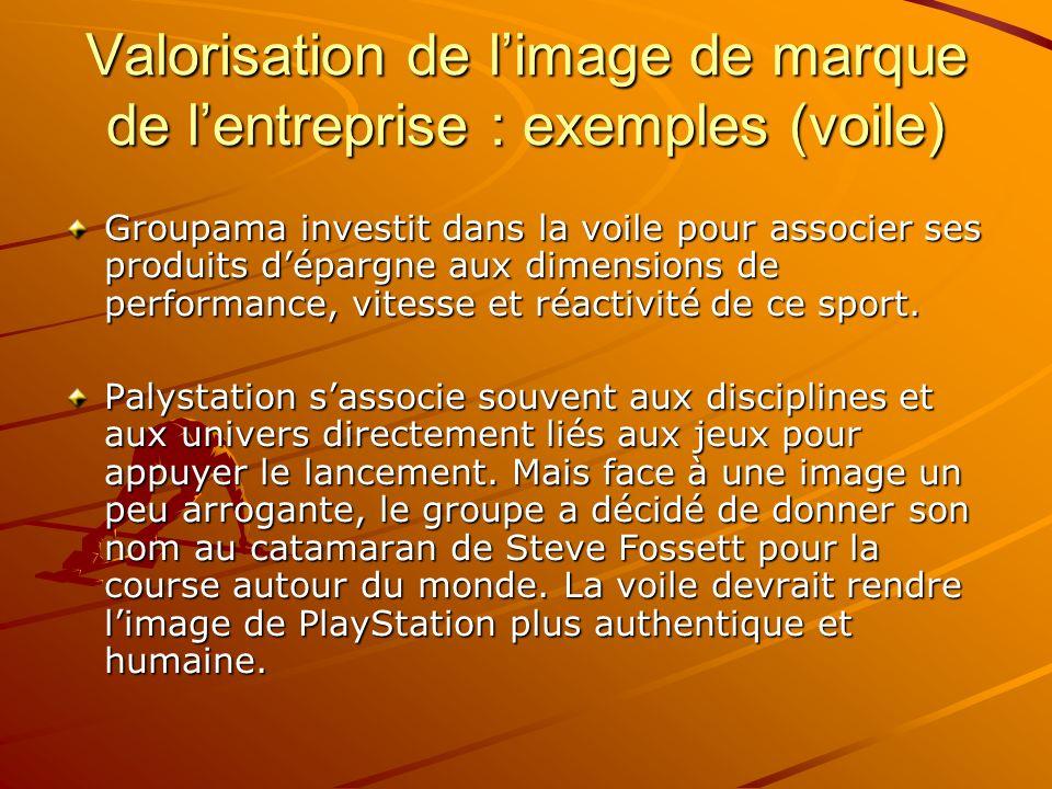 Valorisation de l'image de marque de l'entreprise : exemples (voile)