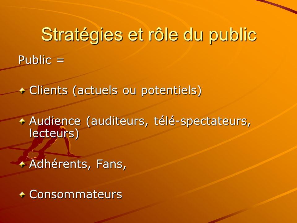 Stratégies et rôle du public