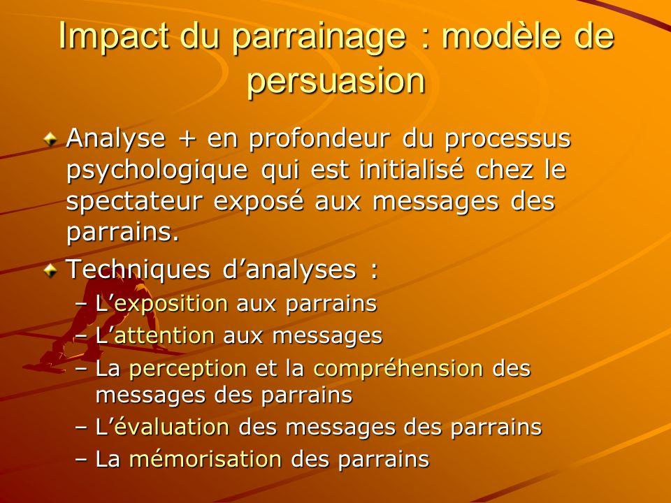 Impact du parrainage : modèle de persuasion