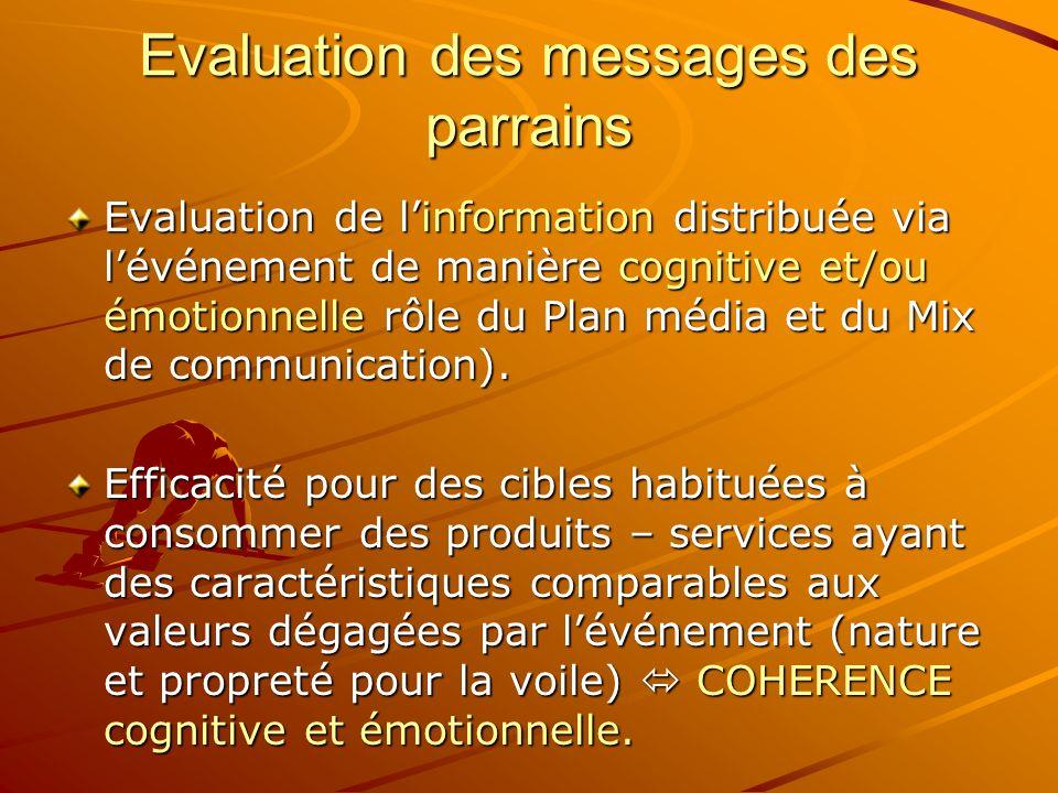 Evaluation des messages des parrains