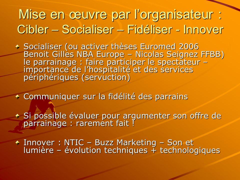 Mise en œuvre par l'organisateur : Cibler – Socialiser – Fidéliser - Innover