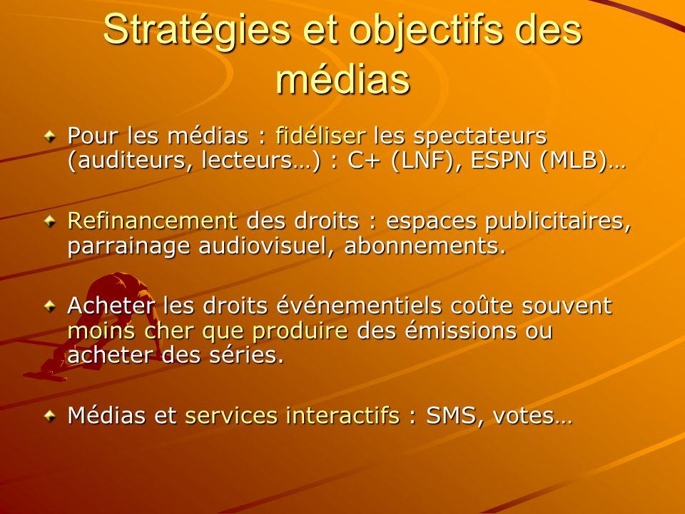 Stratégies et objectifs des médias