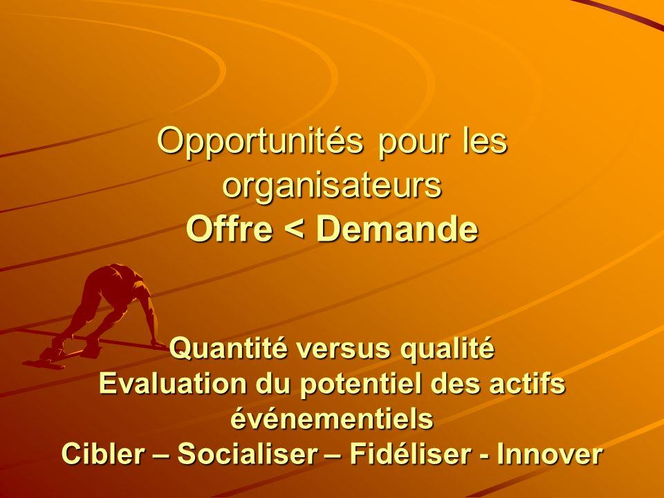 Opportunités pour les organisateurs Offre < Demande Quantité versus qualité Evaluation du potentiel des actifs événementiels Cibler – Socialiser – Fidéliser - Innover
