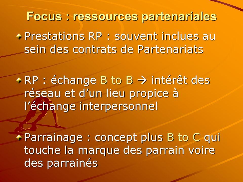 Focus : ressources partenariales