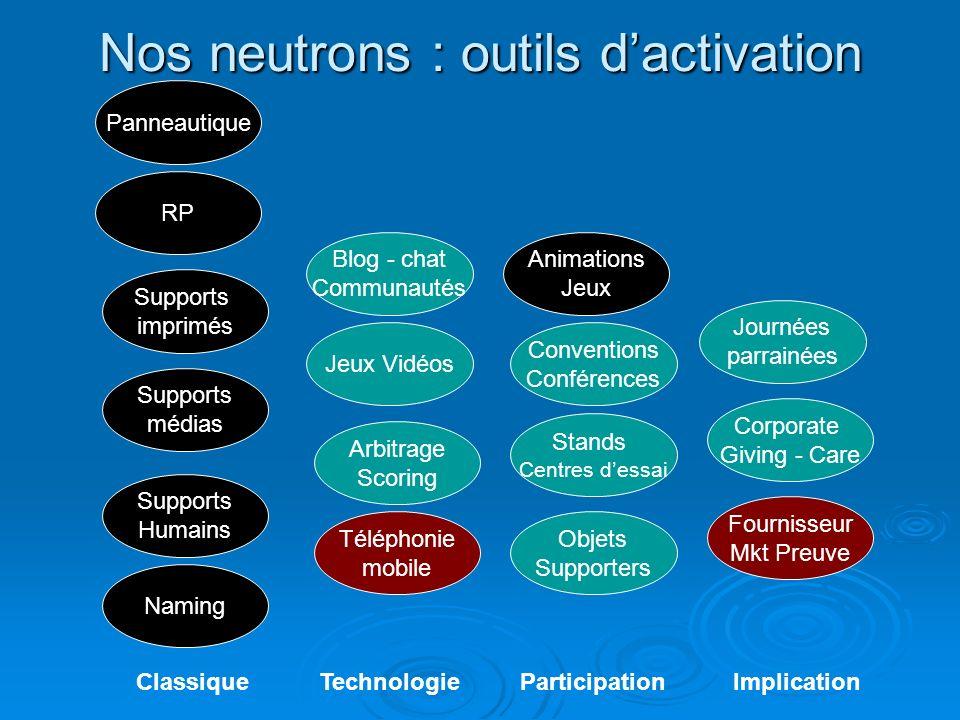 Nos neutrons : outils d'activation