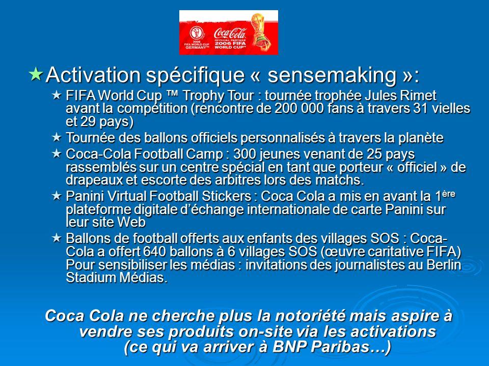 Activation spécifique « sensemaking »: