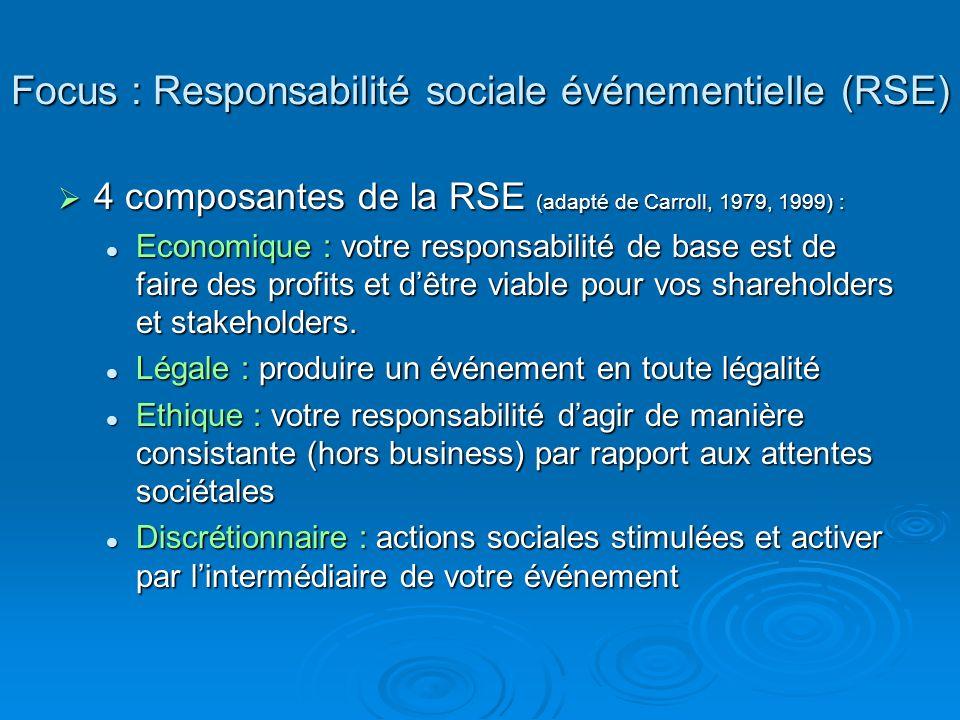Focus : Responsabilité sociale événementielle (RSE)