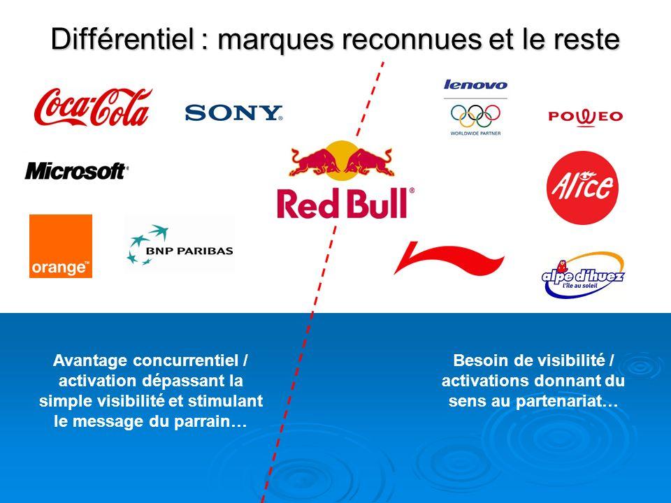 Différentiel : marques reconnues et le reste
