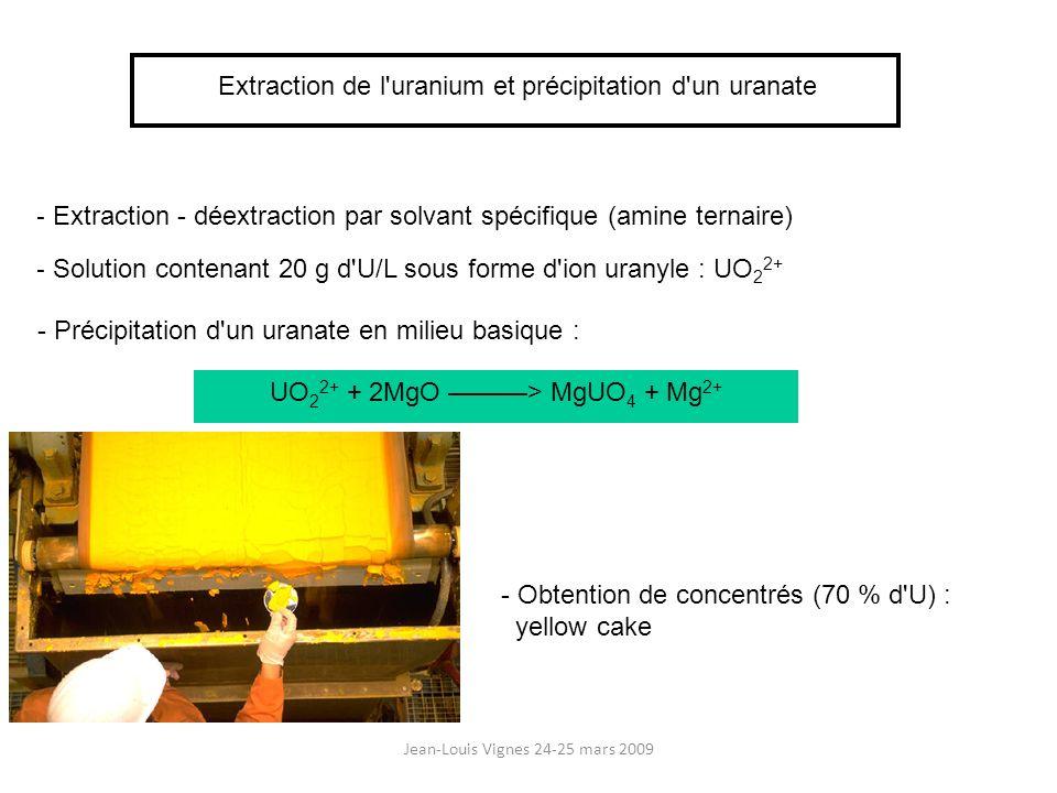 Extraction de l uranium et précipitation d un uranate