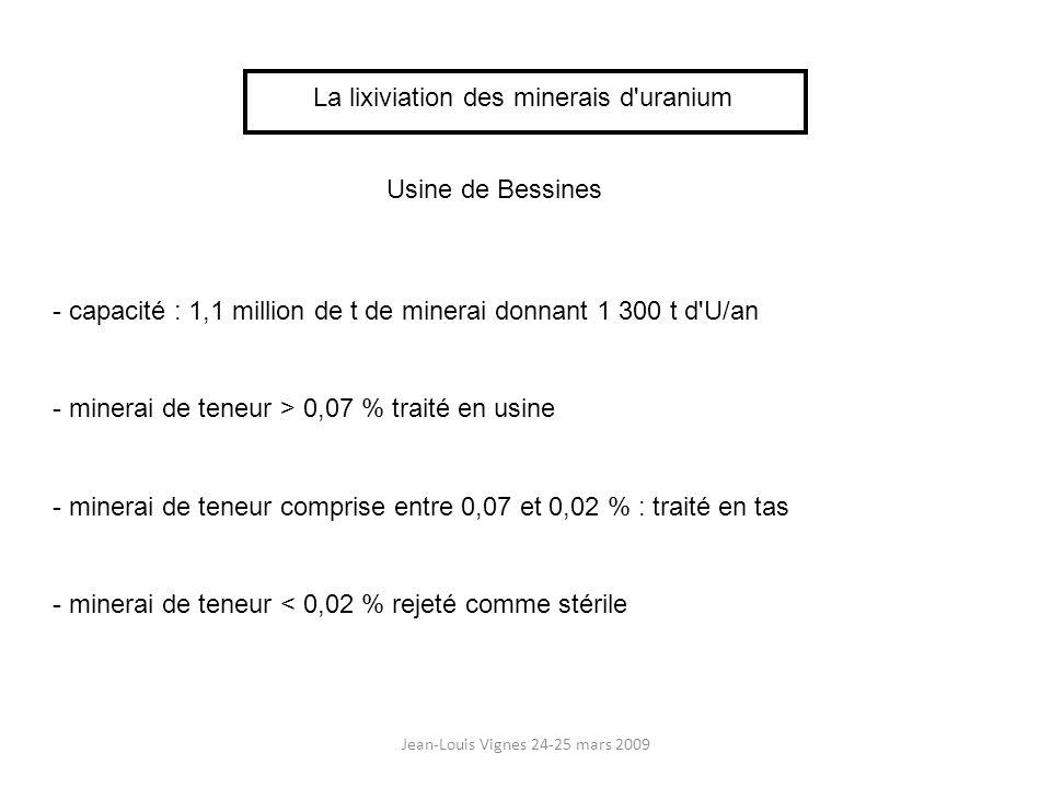Jean-Louis Vignes 24-25 mars 2009