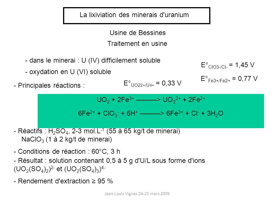 La lixiviation des minerais d uranium