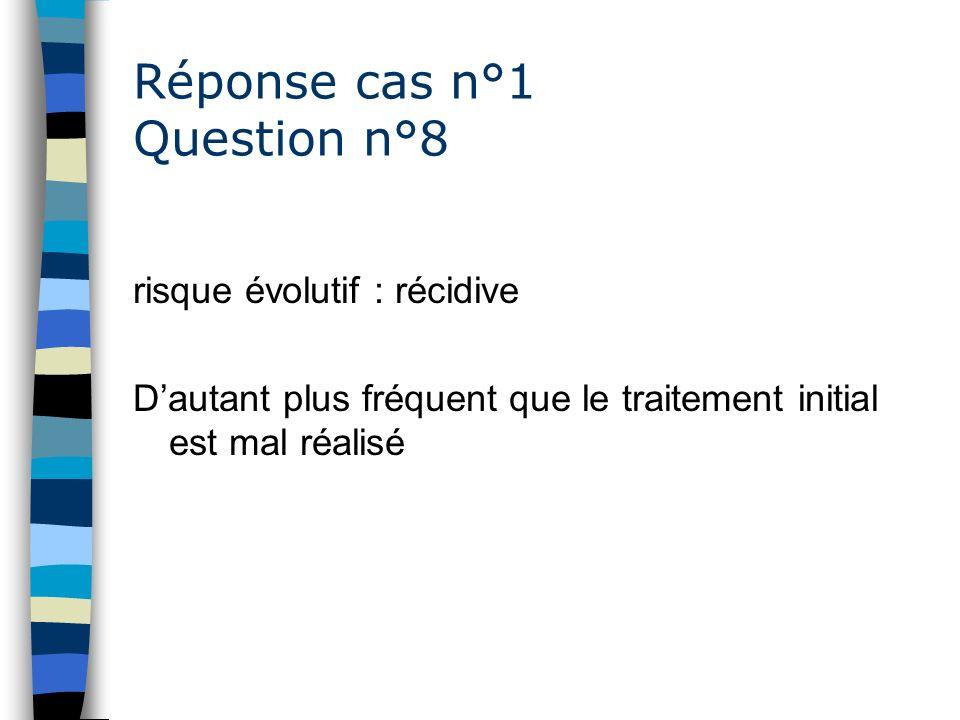 Réponse cas n°1 Question n°8