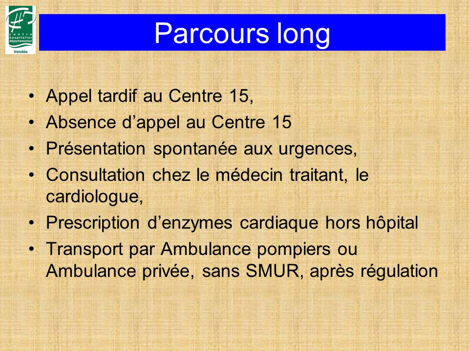 Parcours long Appel tardif au Centre 15, Absence d'appel au Centre 15