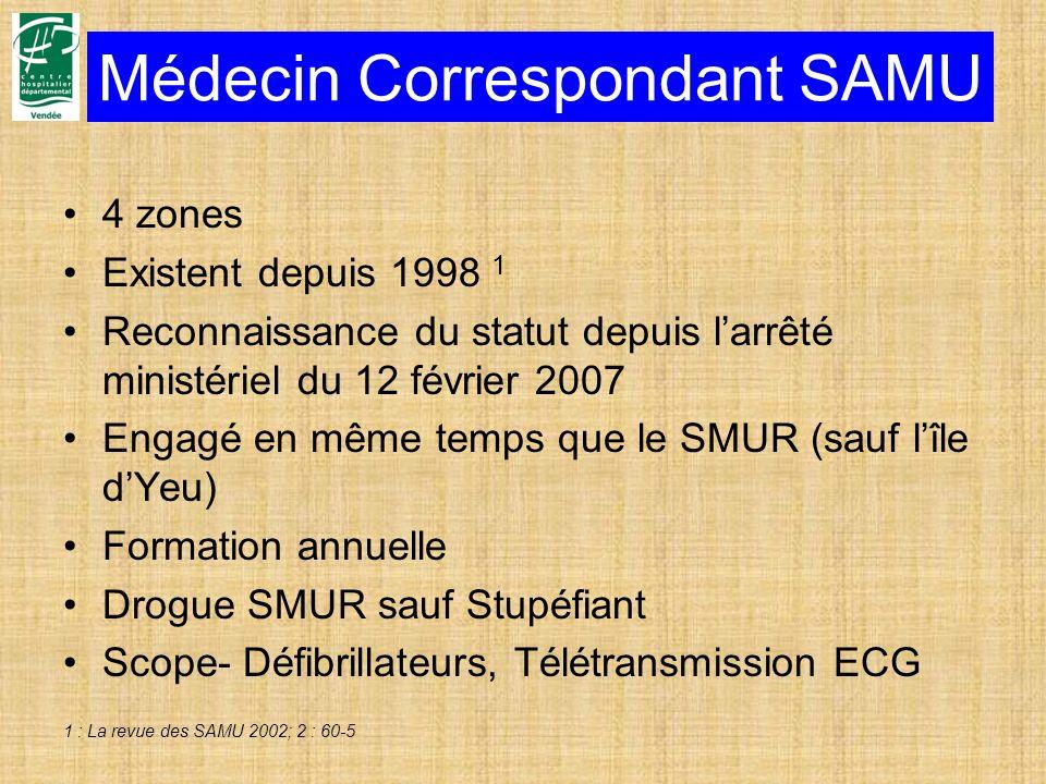 Médecin Correspondant SAMU