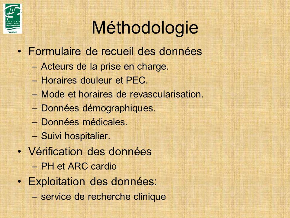 Méthodologie Formulaire de recueil des données