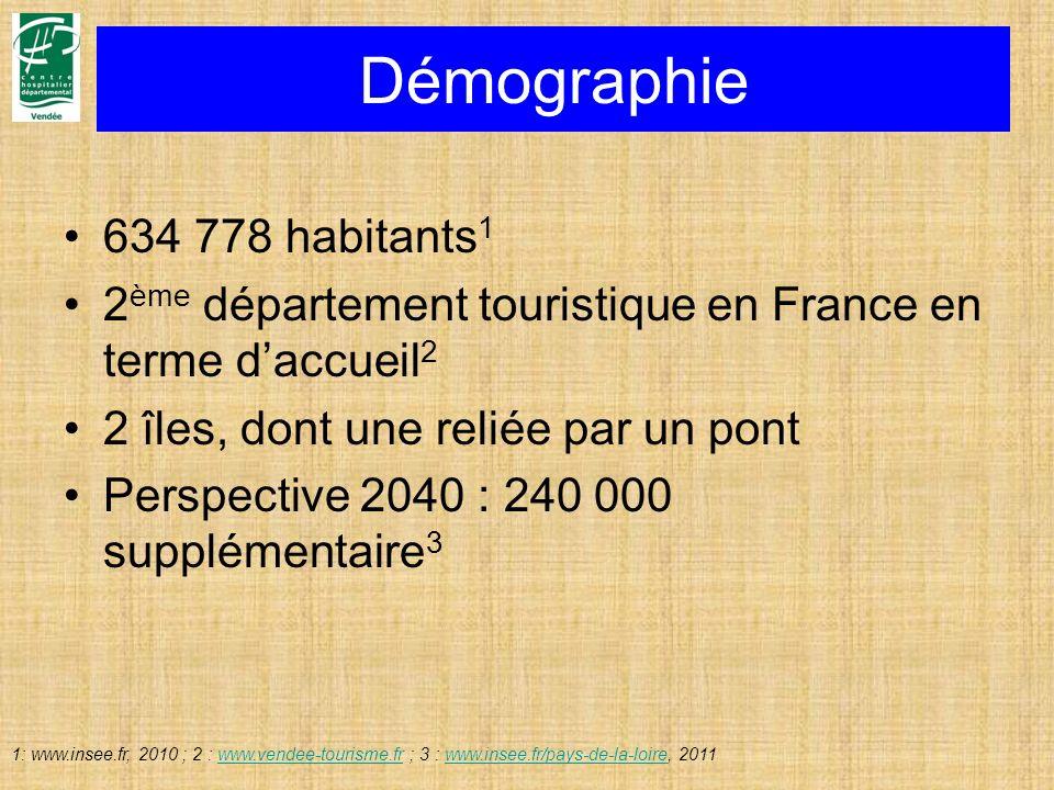 Démographie 634 778 habitants1