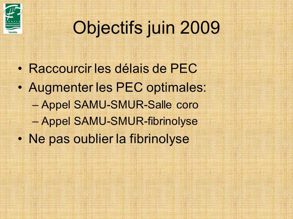 Objectifs juin 2009 Raccourcir les délais de PEC
