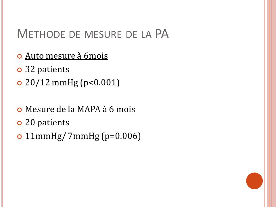 Methode de mesure de la PA
