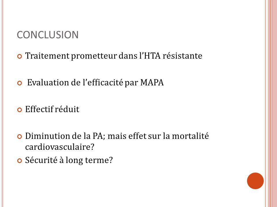 CONCLUSION Traitement prometteur dans l'HTA résistante