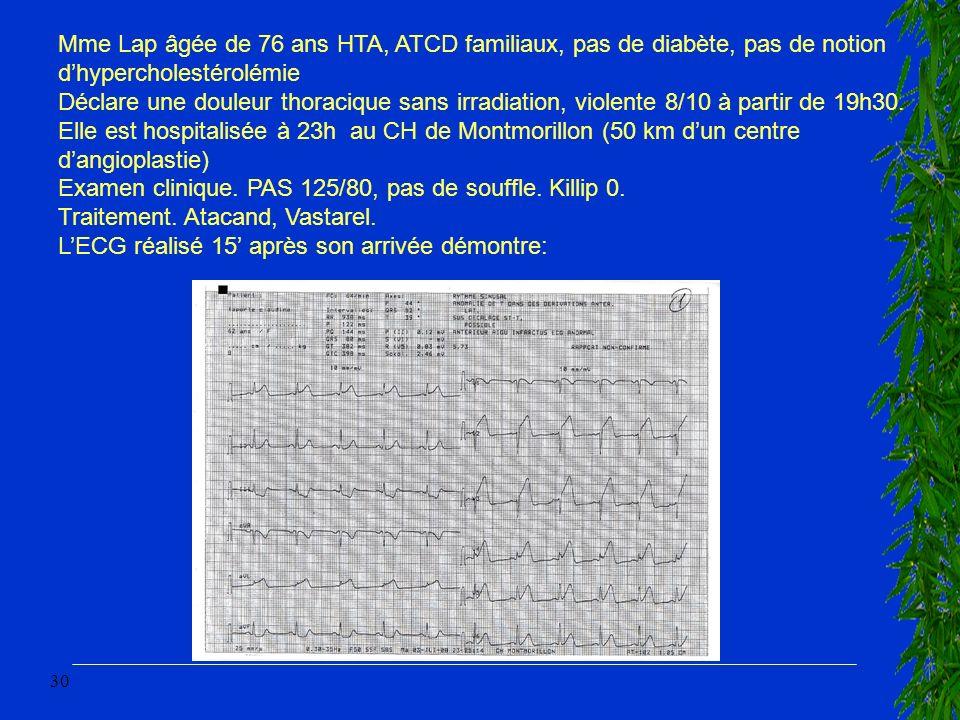 Mme Lap âgée de 76 ans HTA, ATCD familiaux, pas de diabète, pas de notion d'hypercholestérolémie