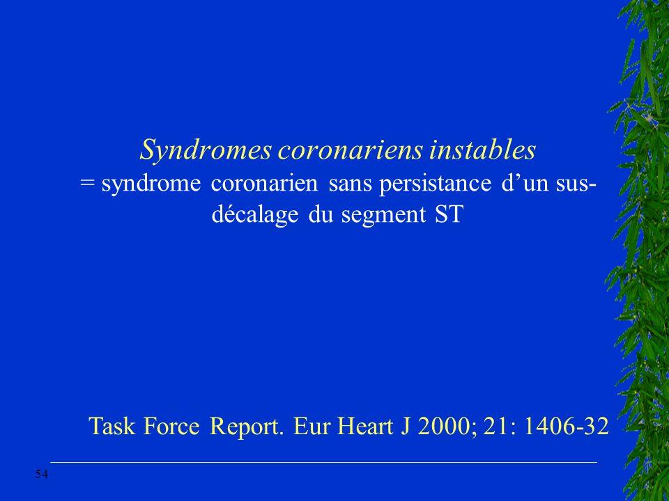 Syndromes coronariens instables = syndrome coronarien sans persistance d'un sus-décalage du segment ST