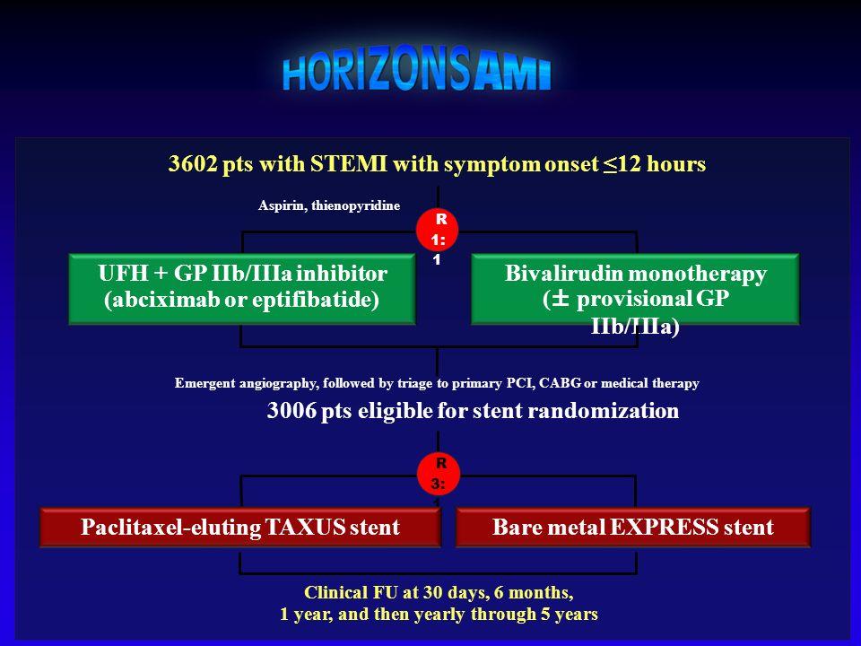 FONDA IN CARDIO 12121212. 3602 pts with STEMI with symptom onset ≤12 hours. UFH + GP IIb/IIIa inhibitor.