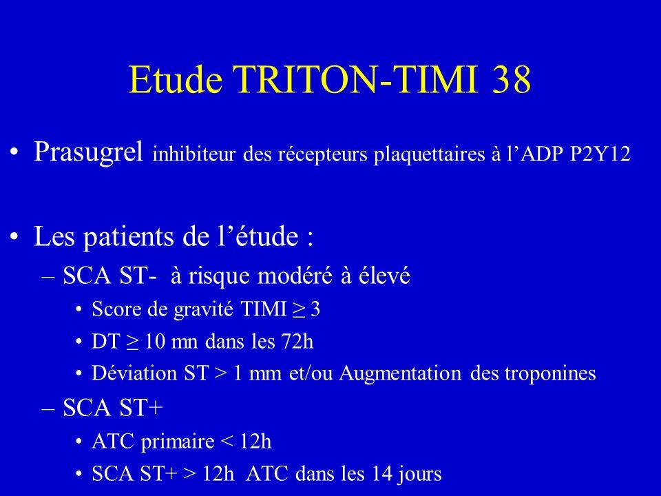 Etude TRITON-TIMI 38 Prasugrel inhibiteur des récepteurs plaquettaires à l'ADP P2Y12. Les patients de l'étude :