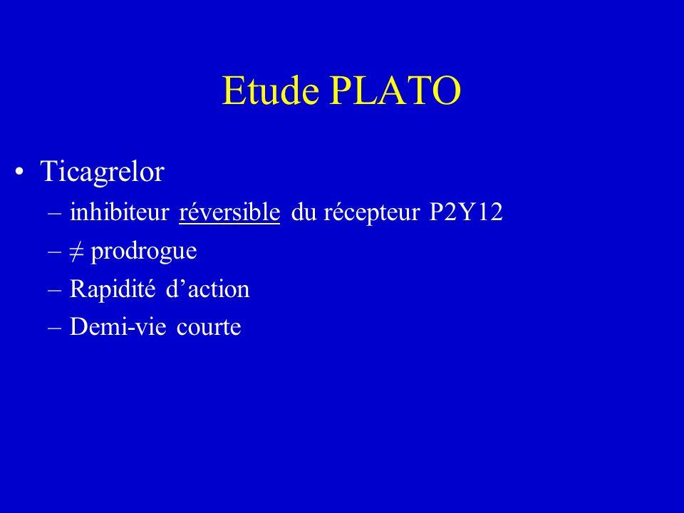 Etude PLATO Ticagrelor inhibiteur réversible du récepteur P2Y12