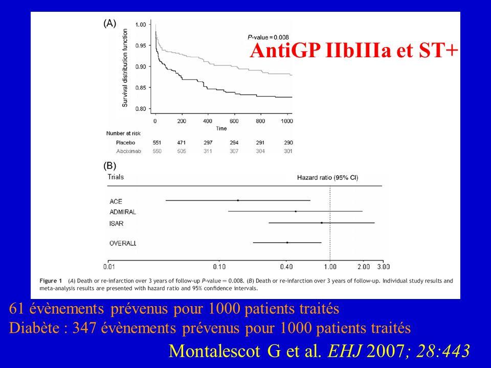 Montalescot G et al. EHJ 2007; 28:443